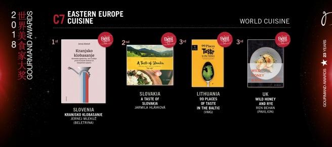 Gourmand-World-Cookbook-Awards-2018-FOOD-Culture_zoom_244